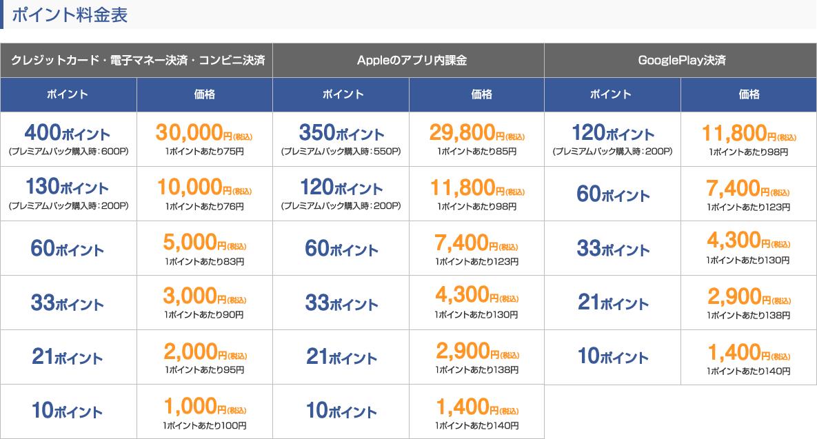 Omiaiのポイント料金表