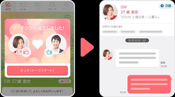 withの使い方その5